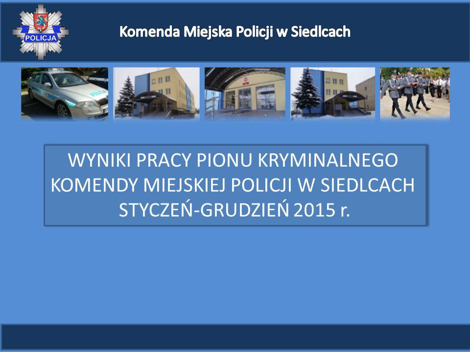 WYNIKI PRACY PIONU KRYMINALNEGO KOMENDY MIEJSKIEJ POLICJI W SIEDLCACH STYCZEŃ-GRUDZIEŃ 2015 r. WYNIKI PRACY PIONU KRYMINALNEGO KOMENDY MIEJSKIEJ POLIC