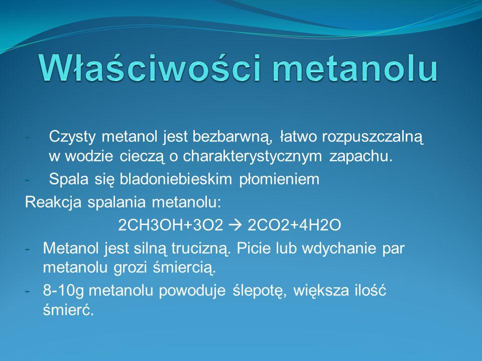 Metanol służy jako surowiec do produkcji formaliny, w przemyśle barwników, tworzyw sztucznych, włókien syntetycznych, w przemyśle farmaceutycznym oraz jako rozpuszczalnik farb i lakierów.