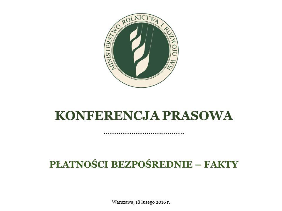 KONFERENCJA PRASOWA ……………………………….. PŁATNOŚCI BEZPOŚREDNIE – FAKTY Warszawa, 18 lutego 2016 r.