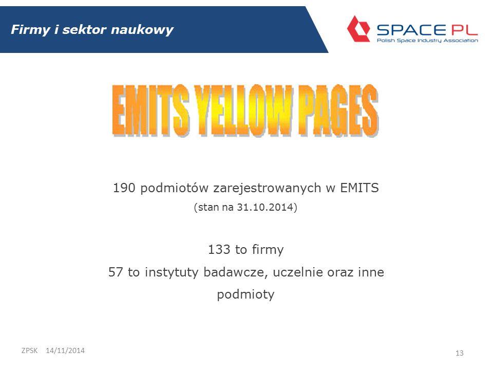 190 podmiotów zarejestrowanych w EMITS (stan na 31.10.2014) 133 to firmy 57 to instytuty badawcze, uczelnie oraz inne podmioty 14/11/2014ZPSK 13 Firmy i sektor naukowy