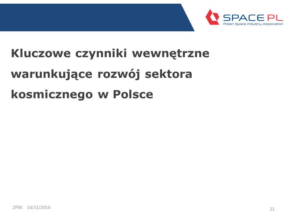 14/11/2014ZPSK 21 Kluczowe czynniki wewnętrzne warunkujące rozwój sektora kosmicznego w Polsce