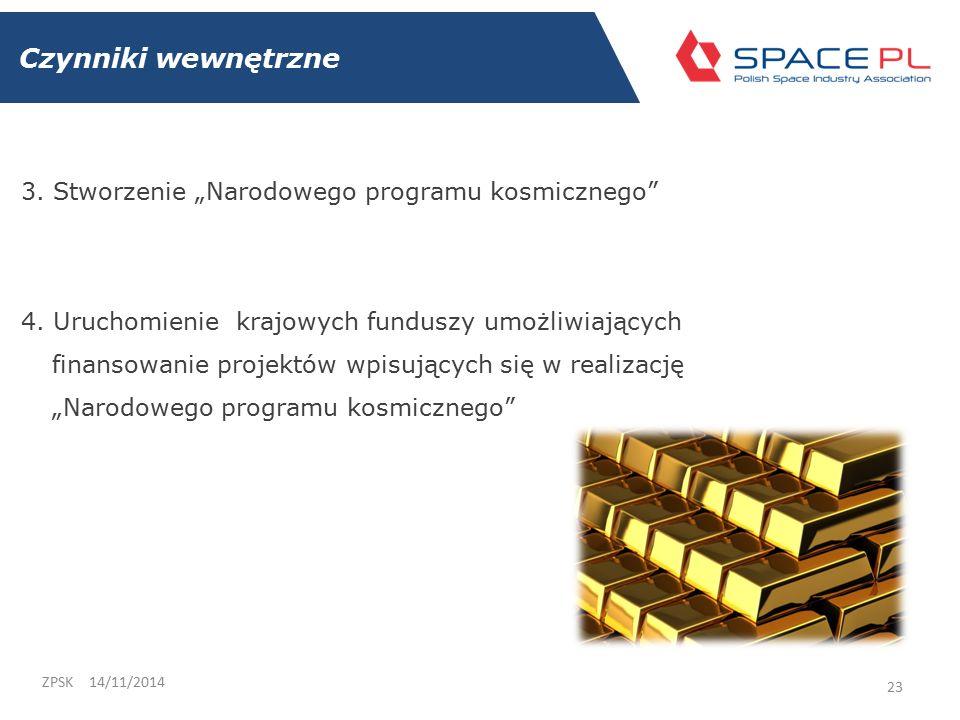 """Czynniki wewnętrzne 14/11/2014ZPSK 23 3. Stworzenie """"Narodowego programu kosmicznego 4."""
