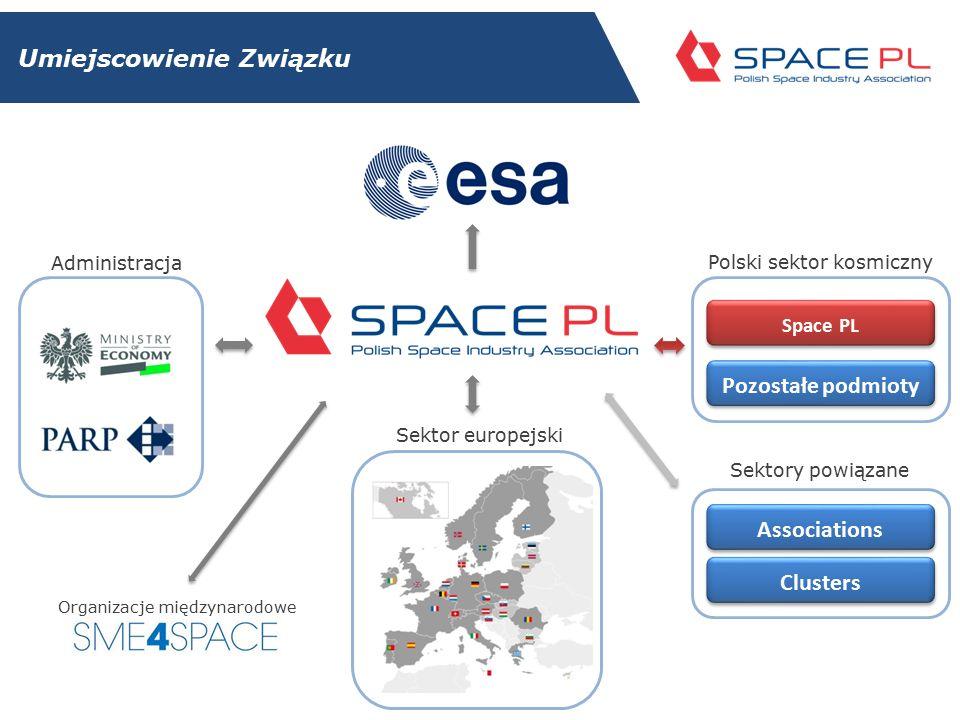 www.space.biz.pl
