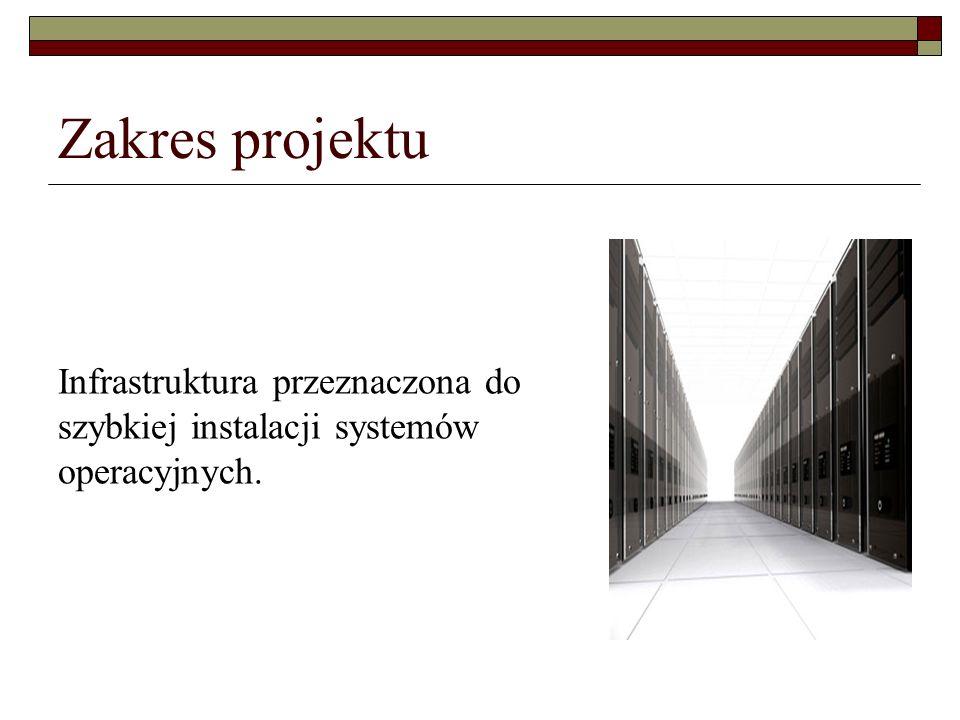 Struktura bazy danych …