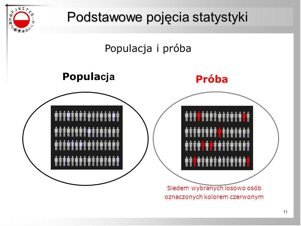 11 Podstawowe pojęcia statystyki Popula cja Próba Populacja i próba Siedem wybranych losowo osób oznaczonych kolorem czerwonym