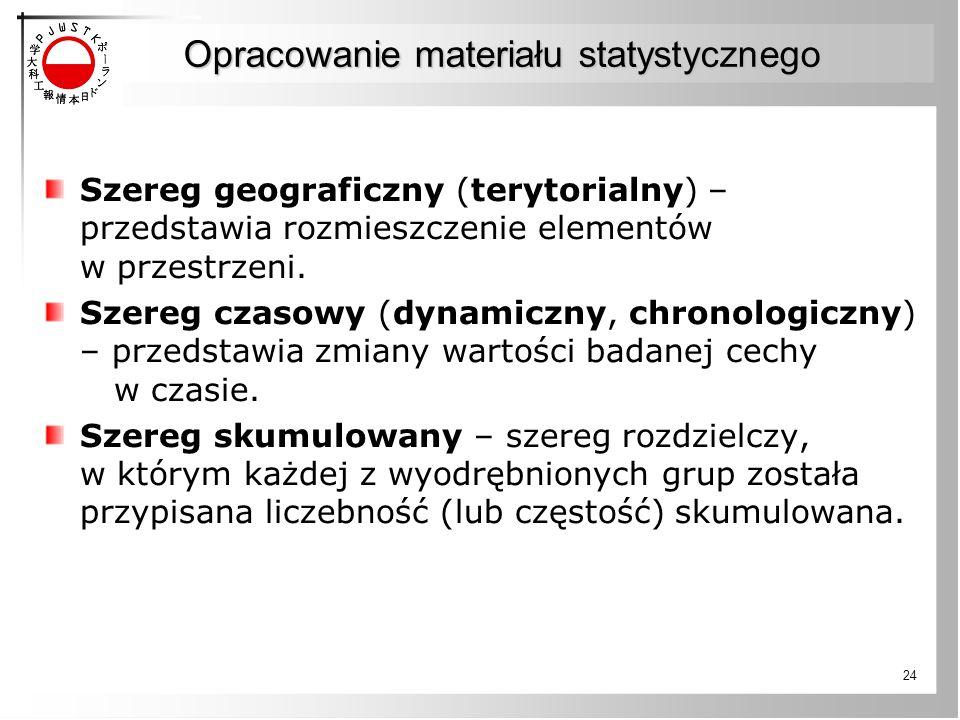24 Opracowanie materiału statystycznego Szereg geograficzny (terytorialny) – przedstawia rozmieszczenie elementów w przestrzeni. Szereg czasowy (dynam