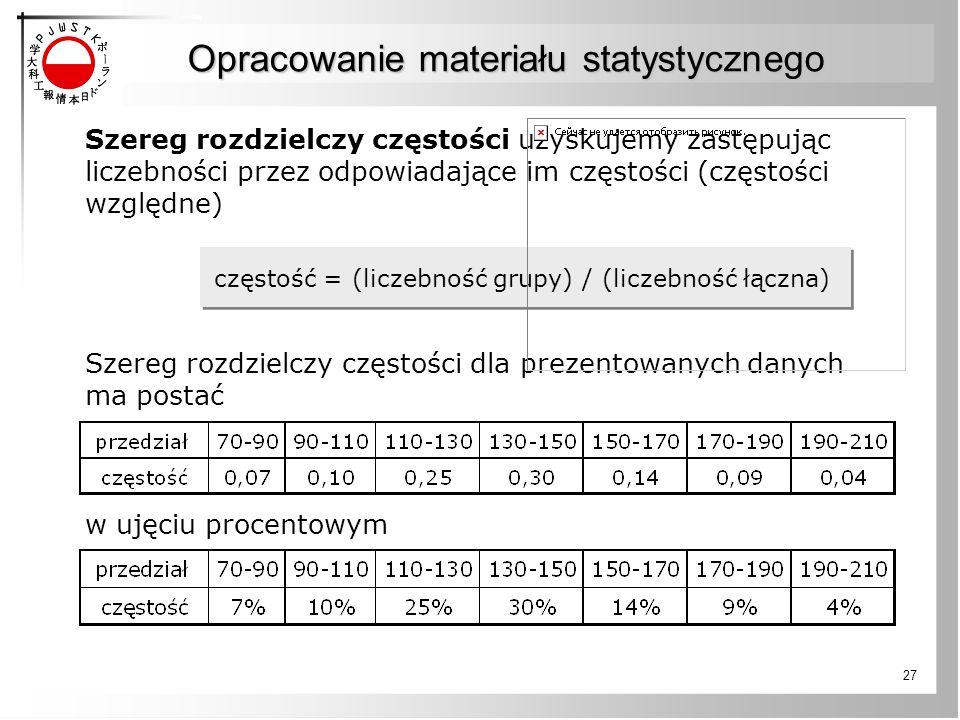 27 Opracowanie materiału statystycznego Szereg rozdzielczy częstości uzyskujemy zastępując liczebności przez odpowiadające im częstości (częstości wzg