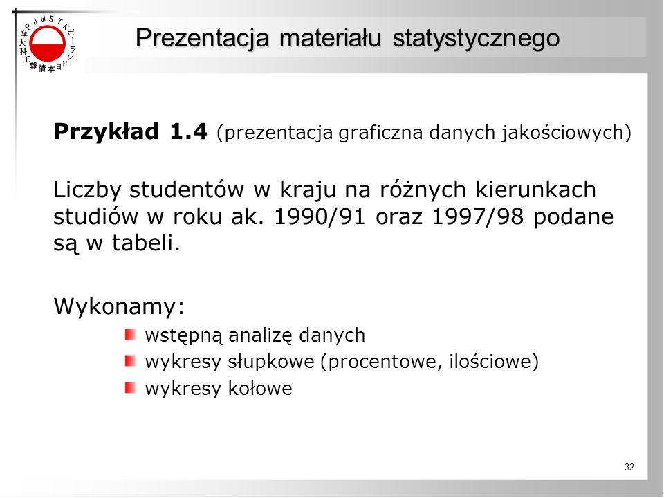 32 Przykład 1.4 (prezentacja graficzna danych jakościowych) Liczby studentów w kraju na różnych kierunkach studiów w roku ak. 1990/91 oraz 1997/98 pod