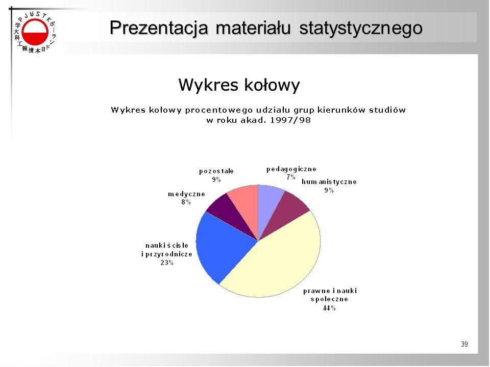 39 Wykres kołowy Prezentacja materiału statystycznego