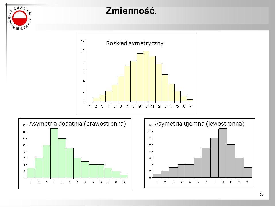 53 Zmienność. Asymetria dodatnia (prawostronna) Asymetria ujemna (lewostronna) Rozkład symetryczny