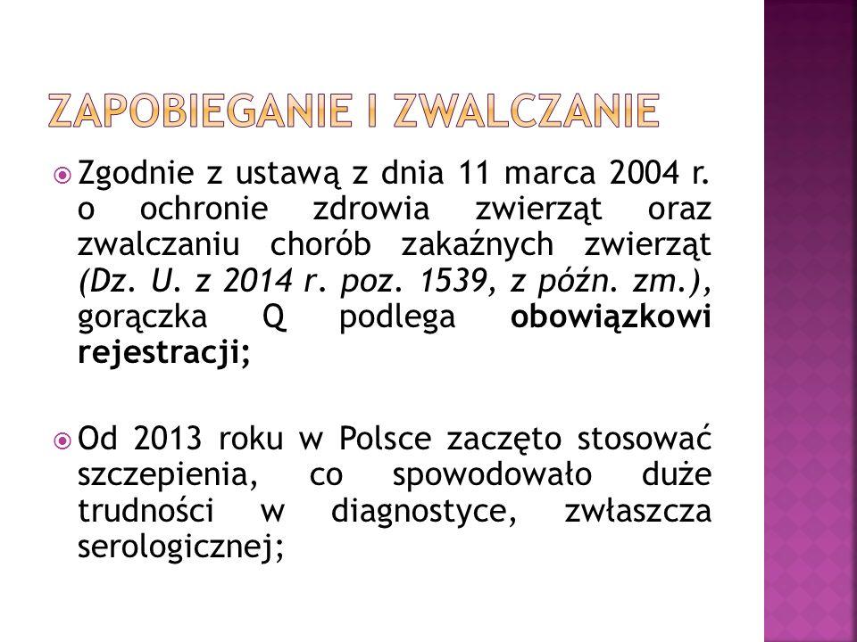  Zgodnie z ustawą z dnia 11 marca 2004 r.