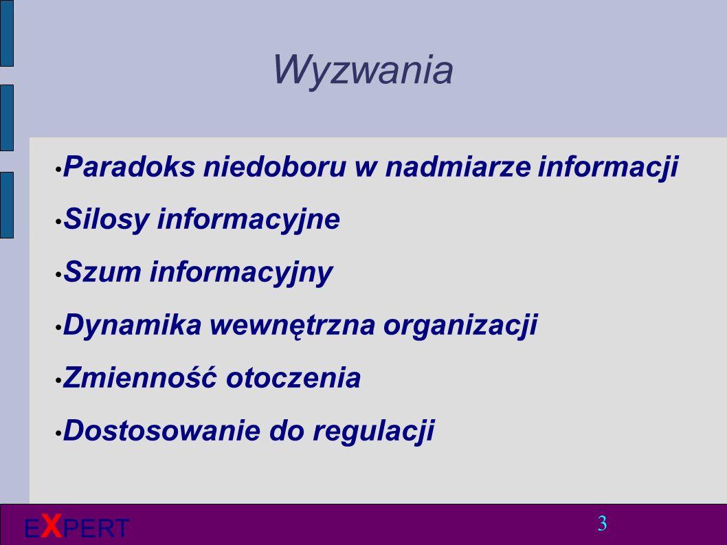 Wyzwania Paradoks niedoboru w nadmiarze informacji Silosy informacyjne Szum informacyjny Dynamika wewnętrzna organizacji Zmienność otoczenia Dostosowanie do regulacji 3 E X PERT