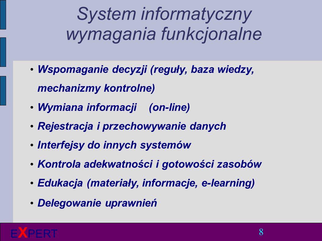 System informatyczny elementy systemu 9 E X PERT Silnik reguł, baza wiedzy Baza danych Narzędzia wymiany informacji (on-line) Interfejsy wprowadzania danych Interfejsy do innych systemów Narzędzia zarządzania wiedzą, e-learningu i publikacji Uwaga: system jest konfigurowany zgodnie z potrzebami użytkowników.