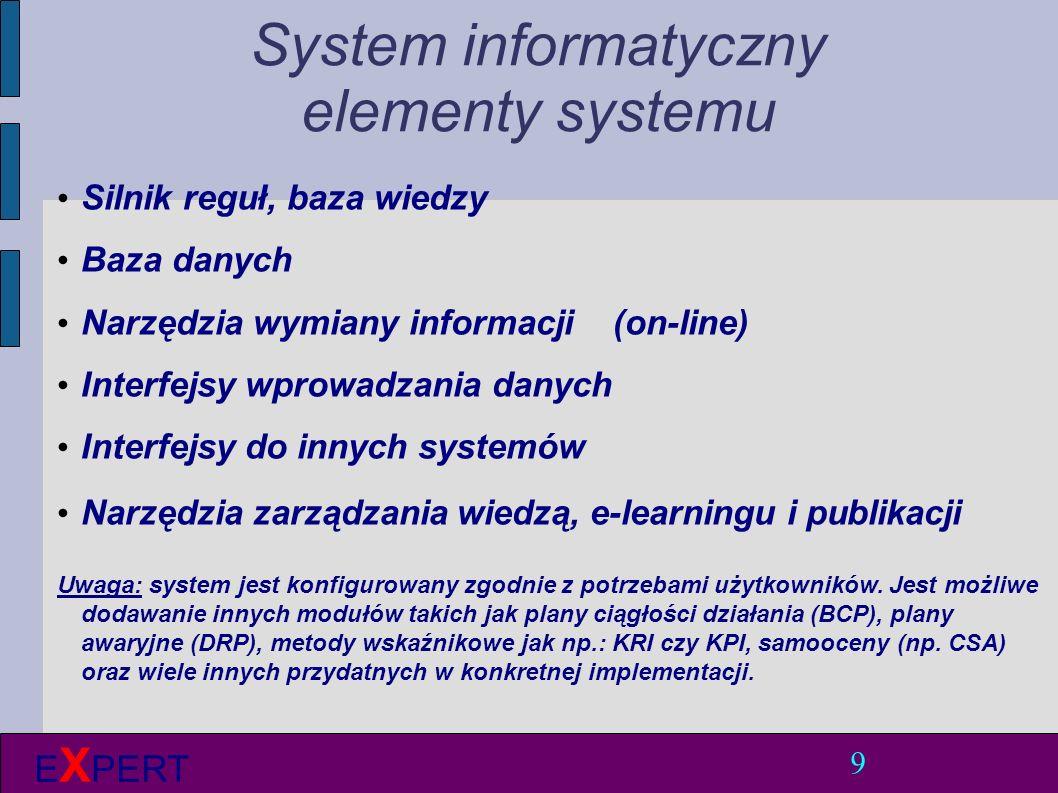 Cele projektu Realizacja koncepcji podejścia holistycznego zarządzania ryzykiem operacyjnym w organizacji Budowa ekspertowego systemu wspomagającego zarządzanie ryzykiem Komercjalizacja rozwiązania 20 E X PERT