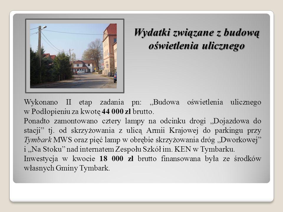 """Wykonano II etap zadania pn: """"Budowa oświetlenia ulicznego w Podłopieniu za kwotę 44 000 zł brutto."""