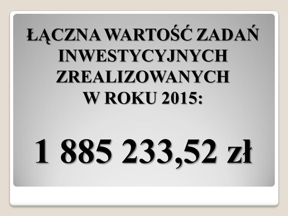 ŁĄCZNA WARTOŚĆ ZADAŃ INWESTYCYJNYCH ZREALIZOWANYCH W ROKU 2015: 1 885 233,52 zł