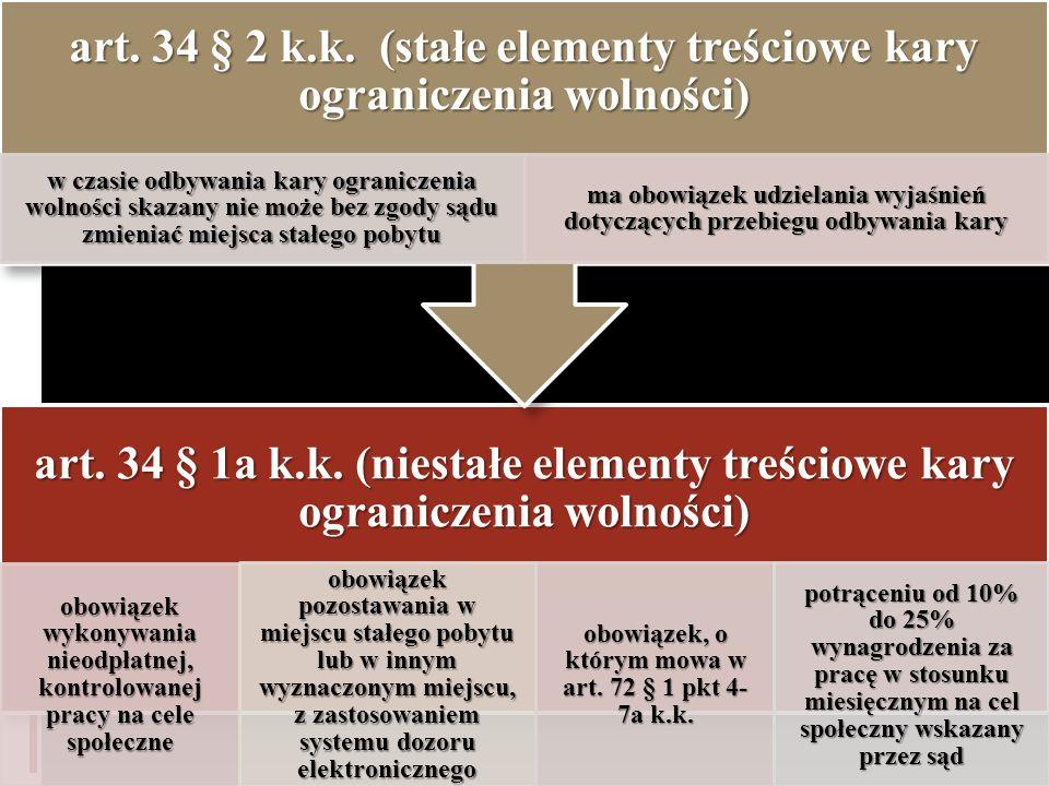 art. 34 § 1a k.k. (niestałe elementy treściowe kary ograniczenia wolności) obowiązek wykonywania nieodpłatnej, kontrolowanej pracy na cele społeczne o