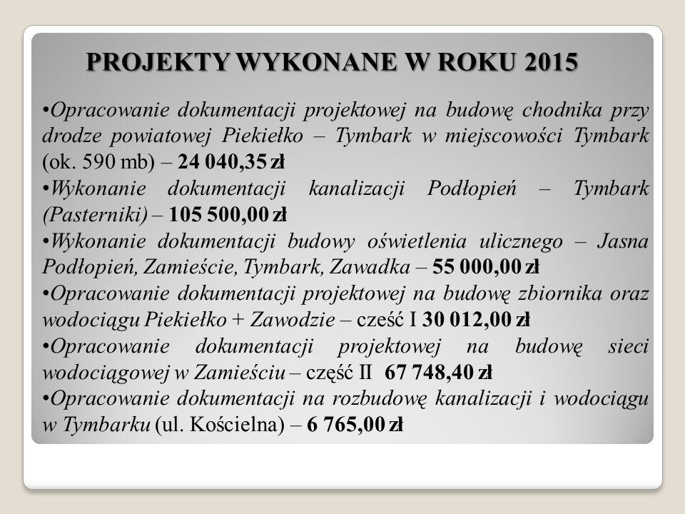 Opracowanie dokumentacji projektowej na budowę chodnika przy drodze powiatowej Piekiełko – Tymbark w miejscowości Tymbark (ok. 590 mb) – 24 040,35 zł