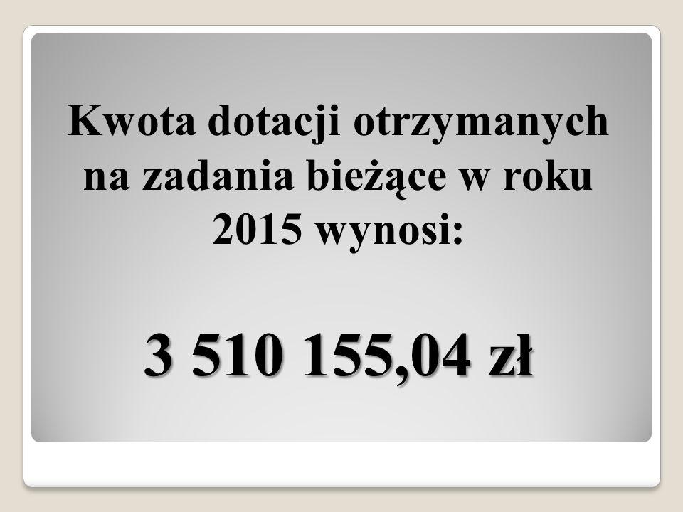 Kwota dotacji otrzymanych na zadania bieżące w roku 2015 wynosi: 3 510 155,04 zł