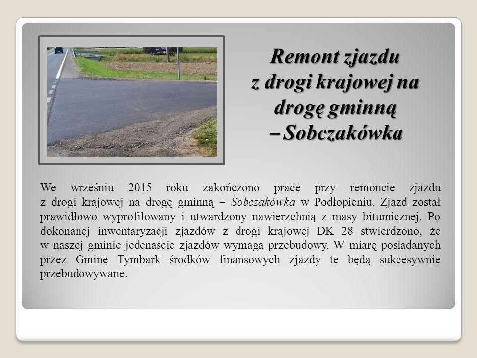 We wrześniu 2015 roku zakończono prace przy remoncie zjazdu z drogi krajowej na drogę gminną ‒ Sobczakówka w Podłopieniu. Zjazd został prawidłowo wypr