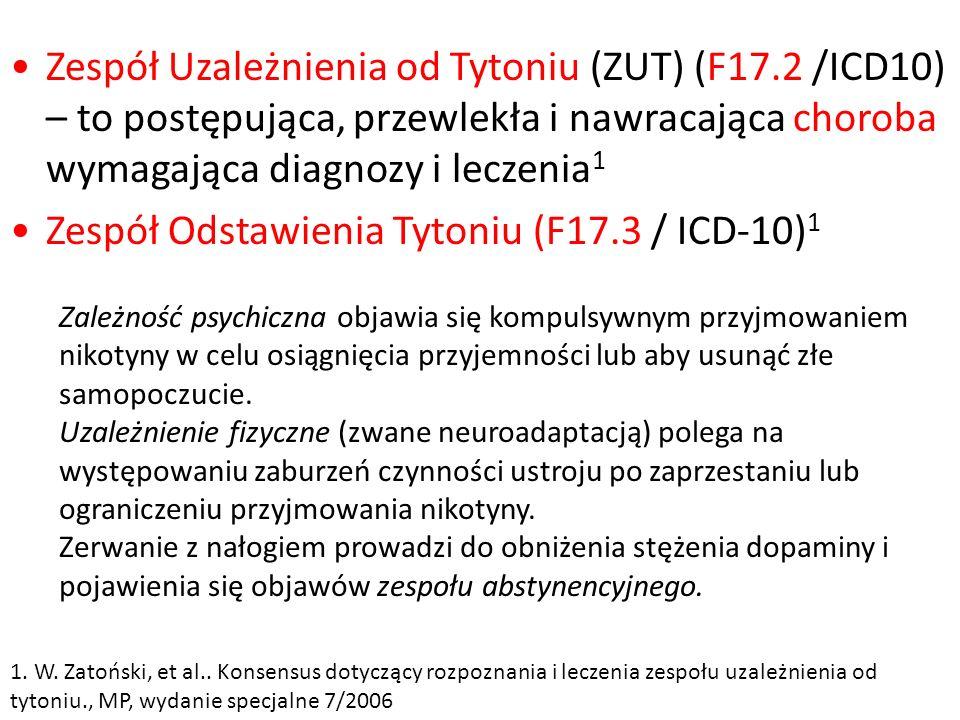 1. W. Zatoński, et al.. Konsensus dotyczący rozpoznania i leczenia zespołu uzależnienia od tytoniu., MP, wydanie specjalne 7/2006 Zespół Uzależnienia