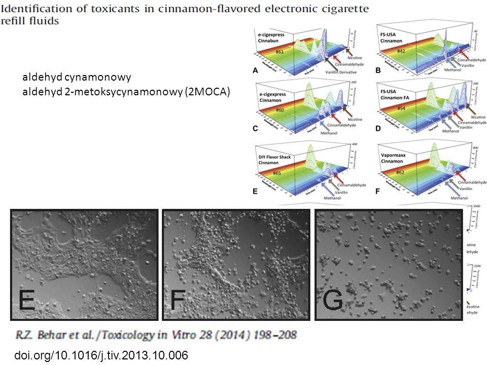 aldehyd cynamonowy aldehyd 2-metoksycynamonowy (2MOCA) Toxicology in Vitro, 2014 doi.org/10.1016/j.tiv.2013.10.006
