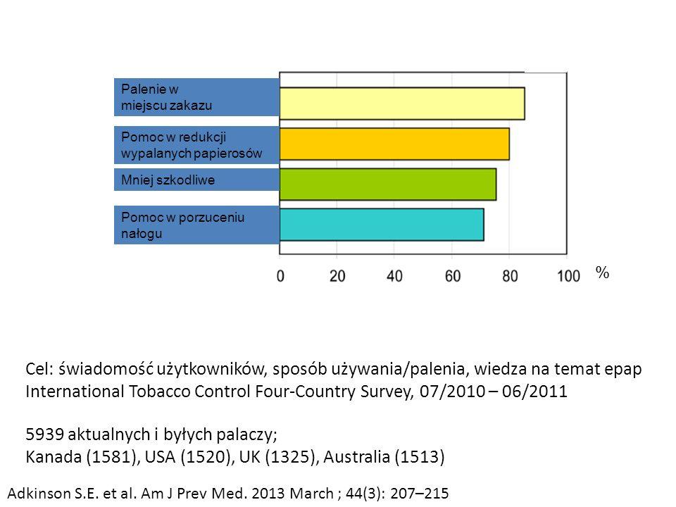Adkinson S.E. et al. Am J Prev Med. 2013 March ; 44(3): 207–215 Cel: świadomość użytkowników, sposób używania/palenia, wiedza na temat epap Internatio