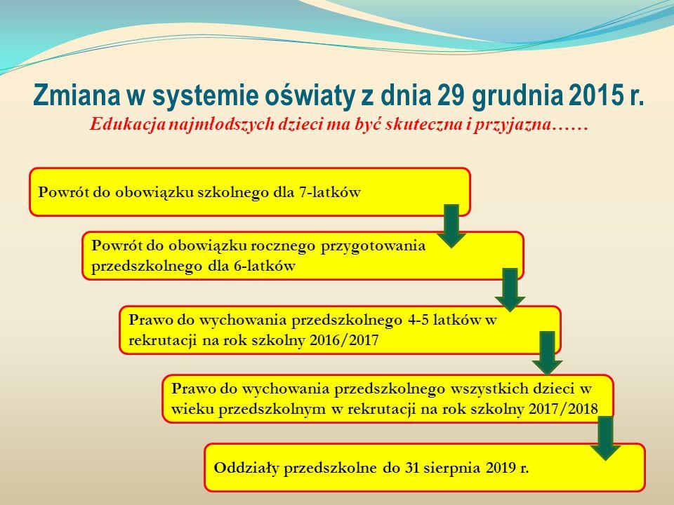 Zmiana w systemie oświaty z dnia 29 grudnia 2015 r.