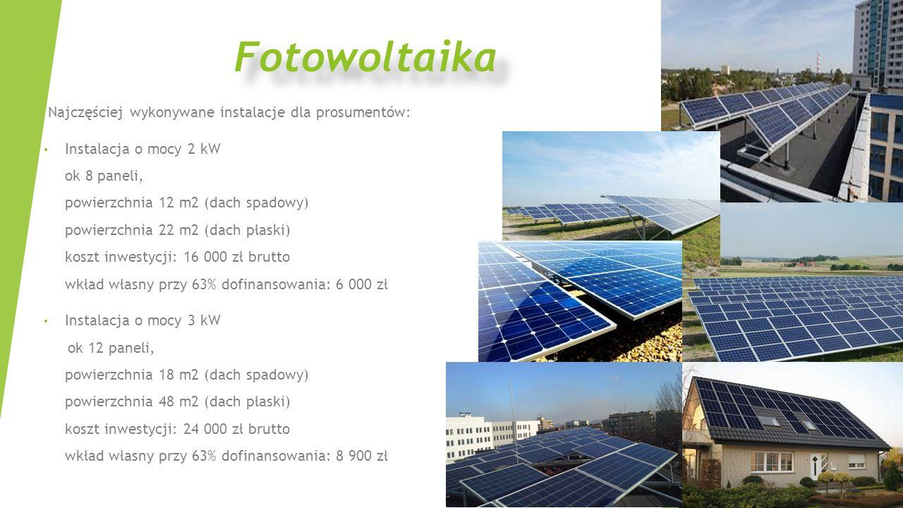 Najczęściej wykonywane instalacje dla prosumentów: Instalacja o mocy 2 kW ok 8 paneli, powierzchnia 12 m2 (dach spadowy) powierzchnia 22 m2 (dach płaski) koszt inwestycji: 16 000 zł brutto wkład własny przy 63% dofinansowania: 6 000 zł Instalacja o mocy 3 kW ok 12 paneli, powierzchnia 18 m2 (dach spadowy) powierzchnia 48 m2 (dach płaski) koszt inwestycji: 24 000 zł brutto wkład własny przy 63% dofinansowania: 8 900 zł Fotowoltaika