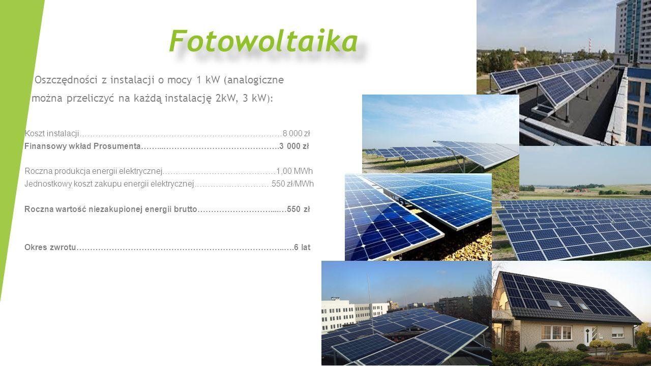 Oszczędności z instalacji o mocy 1 kW (analogiczne można przeliczyć na każdą instalację 2kW, 3 kW ): Koszt instalacji…………………………………………………………………8 000 zł Finansowy wkład Prosumenta……...…………………………………….3 000 zł Roczna produkcja energii elektrycznej……...……………….……………1,00 MWh Jednostkowy koszt zakupu energii elektrycznej………….…………….550 zł/MWh Roczna wartość niezakupionej energii brutto………………………....…550 zł Okres zwrotu…………………………………………………………………..….6 lat Fotowoltaika