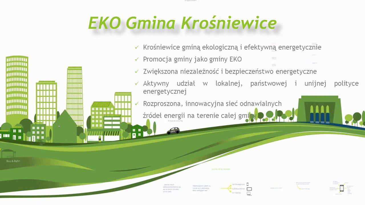 Krośniewice gminą ekologiczną i efektywną energetycznie Promocja gminy jako gminy EKO Zwiększona niezależność i bezpieczeństwo energetyczne Aktywny ud