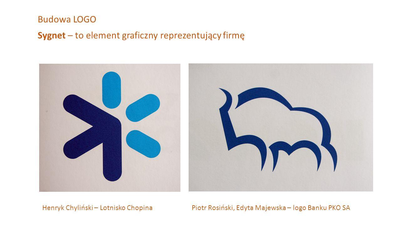 Budowa LOGO Sygnet – to element graficzny reprezentujący firmę Henryk Chyliński – Lotnisko Chopina Piotr Rosiński, Edyta Majewska – logo Banku PKO SA