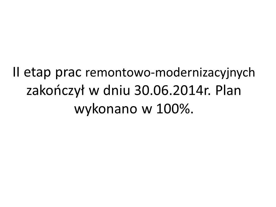 II etap prac remontowo-modernizacyjnych zakończył w dniu 30.06.2014r. Plan wykonano w 100%.