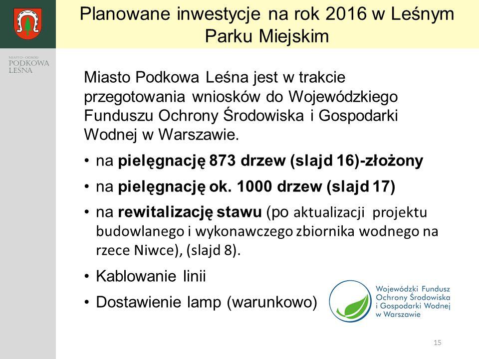 15 Miasto Podkowa Leśna jest w trakcie przegotowania wniosków do Wojewódzkiego Funduszu Ochrony Środowiska i Gospodarki Wodnej w Warszawie. na pielęgn