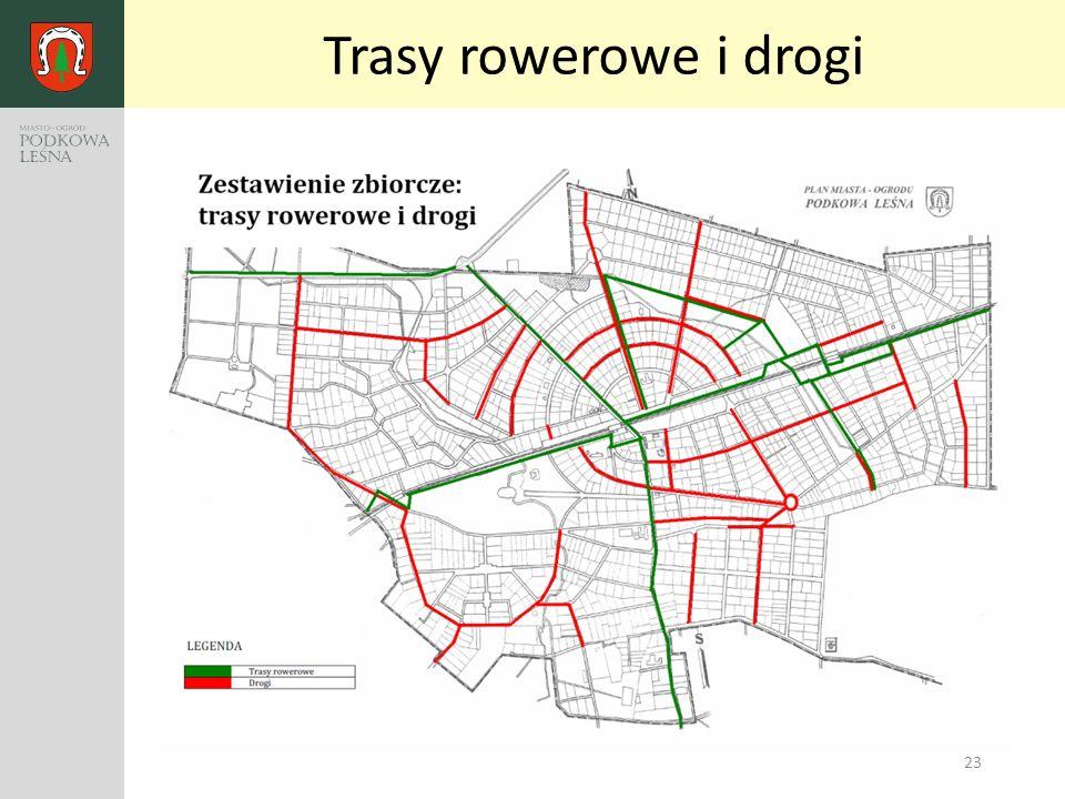 23 Trasy rowerowe i drogi