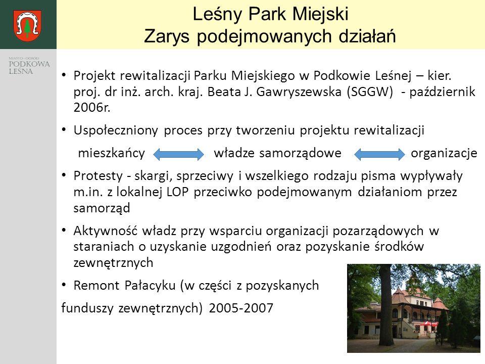 3 Leśny Park Miejski Zarys podejmowanych działań Projekt rewitalizacji Parku Miejskiego w Podkowie Leśnej – kier. proj. dr inż. arch. kraj. Beata J. G