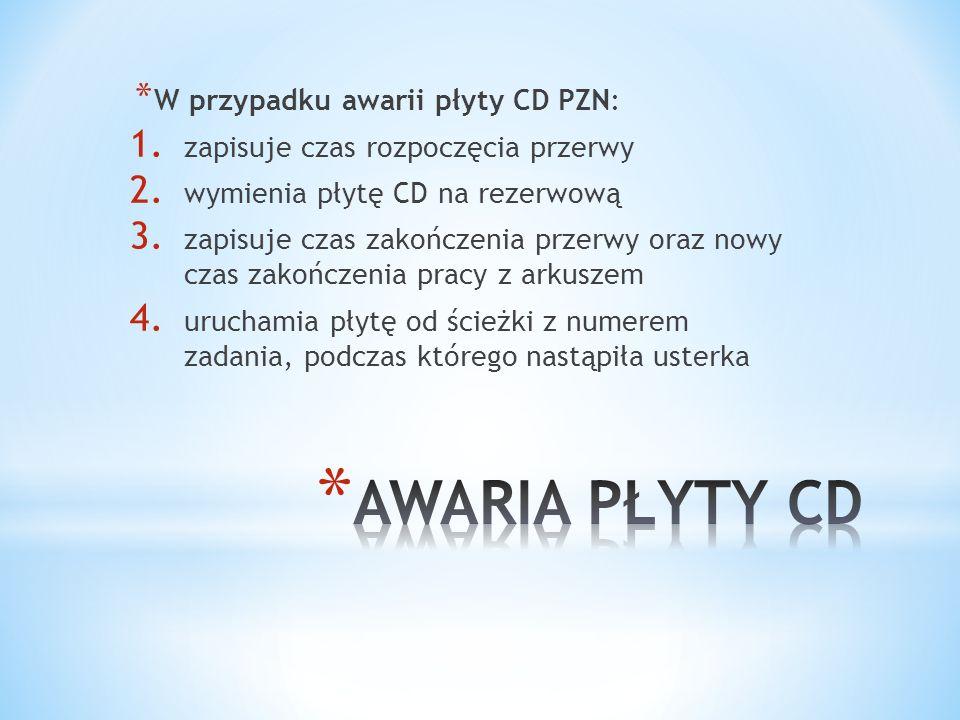 * W przypadku awarii płyty CD PZN: 1. zapisuje czas rozpoczęcia przerwy 2.