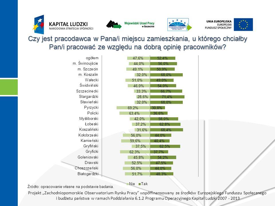 """Projekt """"Zachodniopomorskie Obserwatorium Rynku Pracy"""" współfinansowany ze środków Europejskiego Funduszu Społecznego i budżetu państwa w ramach Poddz"""