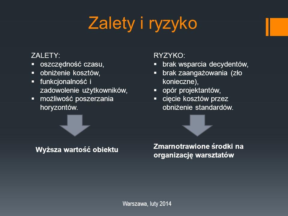 Zalety i ryzyko Warszawa, luty 2014 ZALETY:  oszczędność czasu,  obniżenie kosztów,  funkcjonalność i zadowolenie użytkowników,  możliwość poszerzania horyzontów.