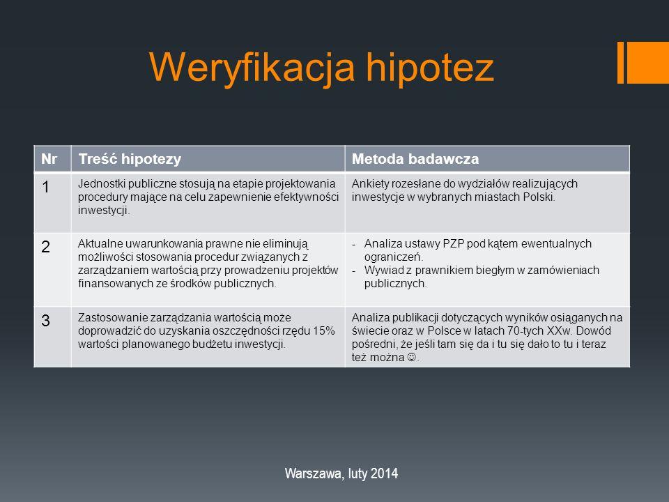 Weryfikacja hipotez Warszawa, luty 2014 NrTreść hipotezyMetoda badawcza 1 Jednostki publiczne stosują na etapie projektowania procedury mające na celu zapewnienie efektywności inwestycji.