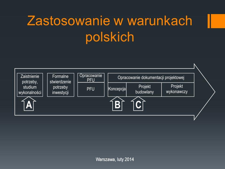 Zastosowanie w warunkach polskich Warszawa, luty 2014