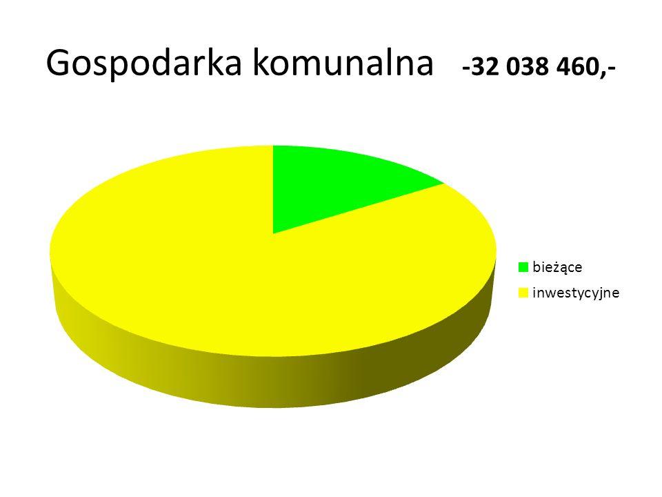 Gospodarka komunalna -32 038 460,-