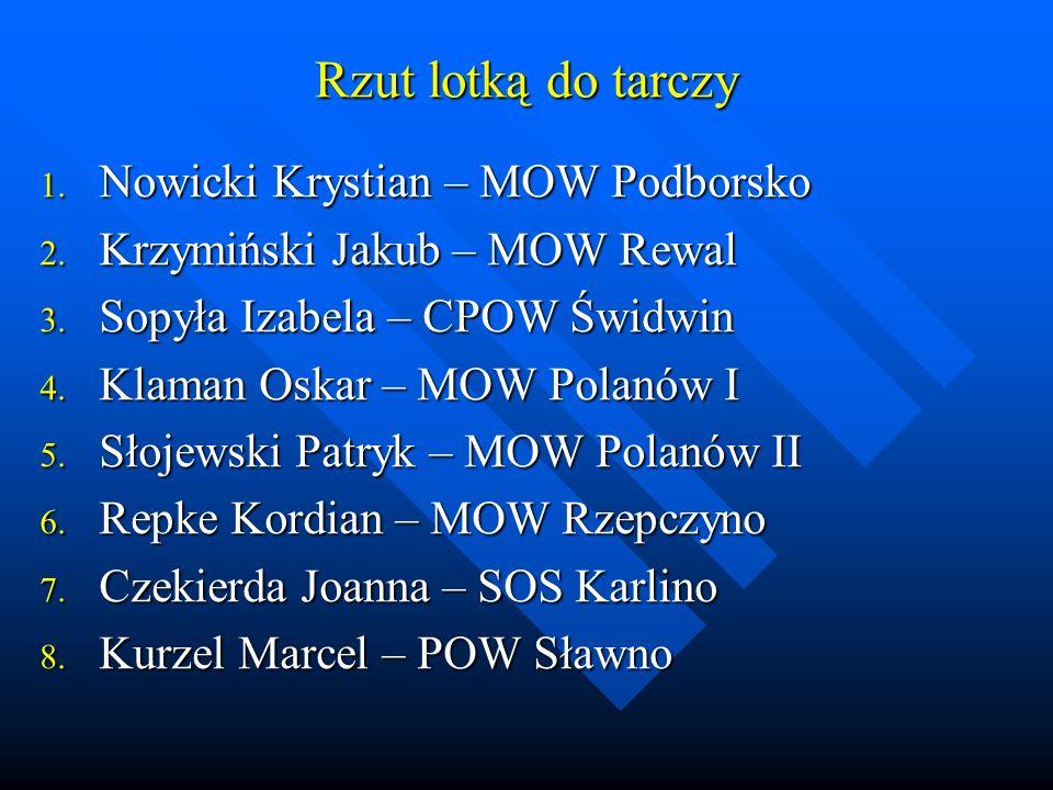 Tenis stołowy singiel 1. Kaperzyński Emil – MOW Podborkso 2.