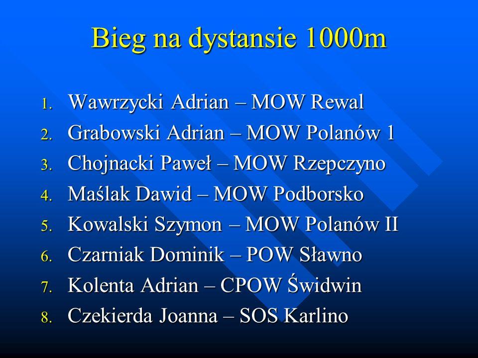 Rzut lotką do tarczy 1. Nowicki Krystian – MOW Podborsko 2.