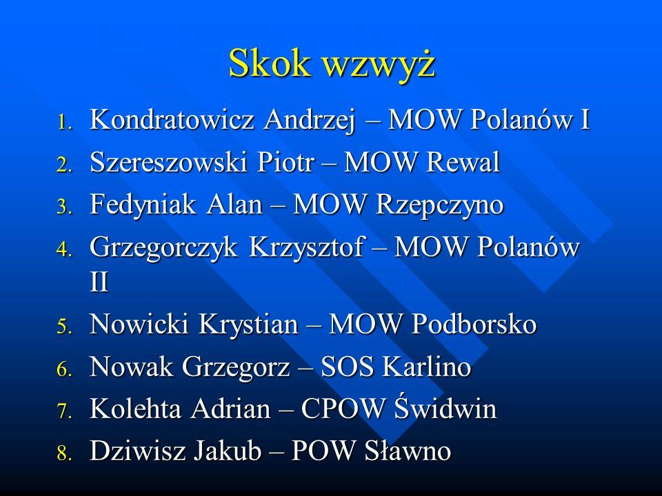 Bieg na dystansie 1000m 1. Wawrzycki Adrian – MOW Rewal 2.