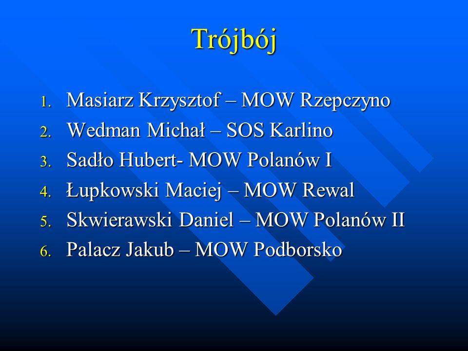 Skok wzwyż 1. Kondratowicz Andrzej – MOW Polanów I 2.
