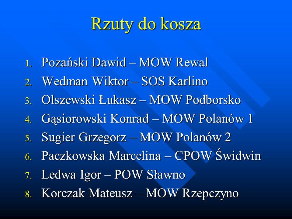 Jazda na rowerze 1. Stawicki Piotr – MOW Rzepczyno 2.