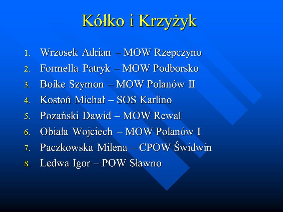 Rzuty do kosza 1. Pozański Dawid – MOW Rewal 2. Wedman Wiktor – SOS Karlino 3.