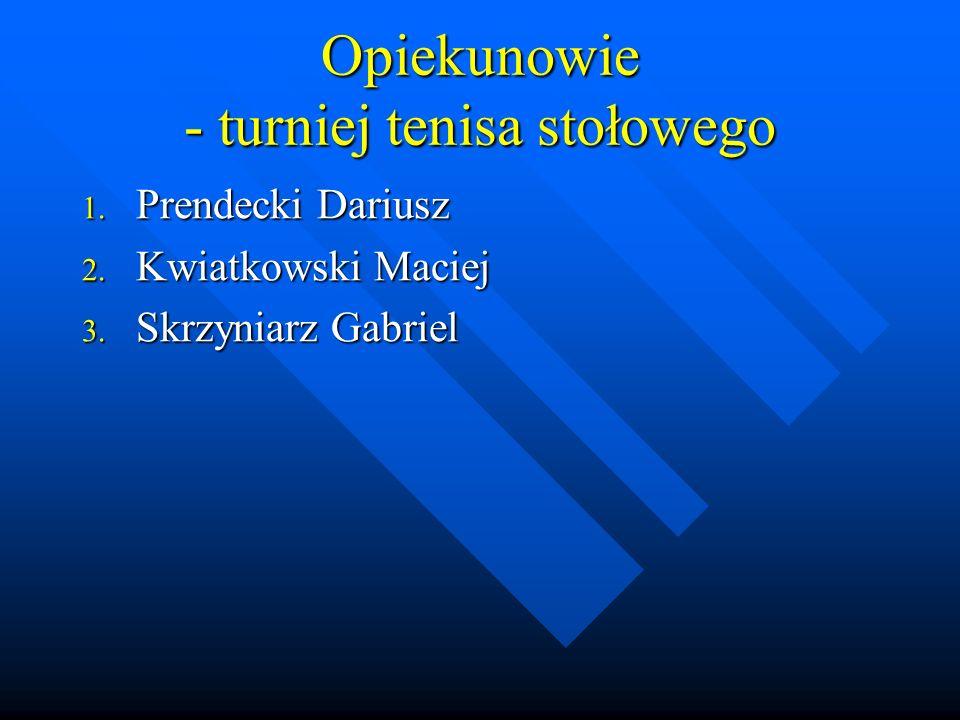 Kółko i Krzyżyk 1. Wrzosek Adrian – MOW Rzepczyno 2.