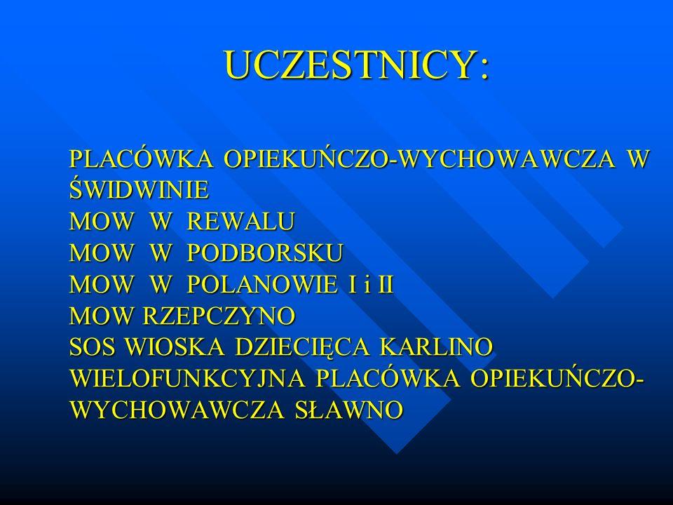 Skok wzwyż 1.Kondratowicz Andrzej – MOW Polanów I 2.